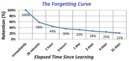 Ebbinghaus-Forgetting-Curve (1).png